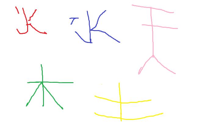 Power Rangers Samarai Kanji Symbols Srikars Blog